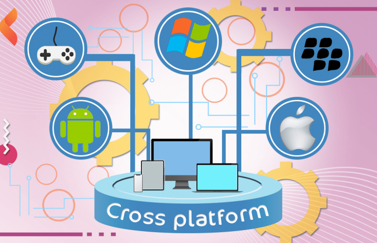 Most popular cross platform tool for developing apps