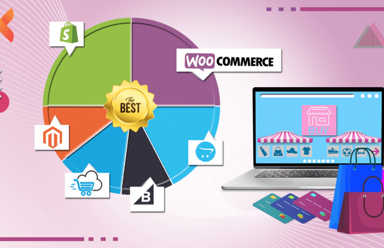 The best e-commerce platforms to build an online store